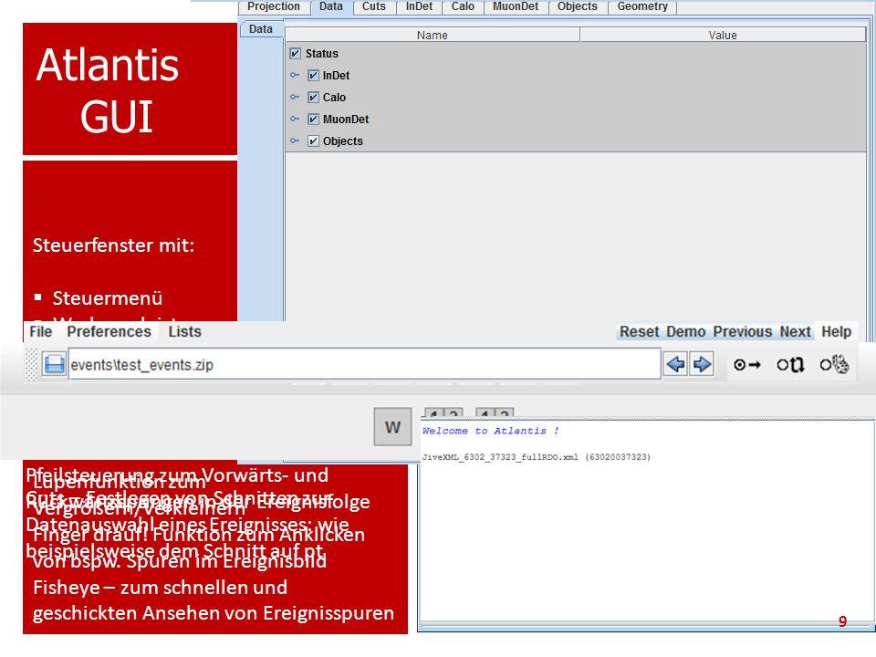 Atlantis GUI Steuerfenster mit: Steuermenü Werkzeugleiste Steuerkarteikarten Infobildschirm Dateiladen unter Files Quellverzeichnisanzeige Pfeilsteuerung zum Vorwärts- und Rückwärtsspringen in der Ereignisfolge Lupenfunktion zum Vergrößern/Verkleinern Finger drauf.