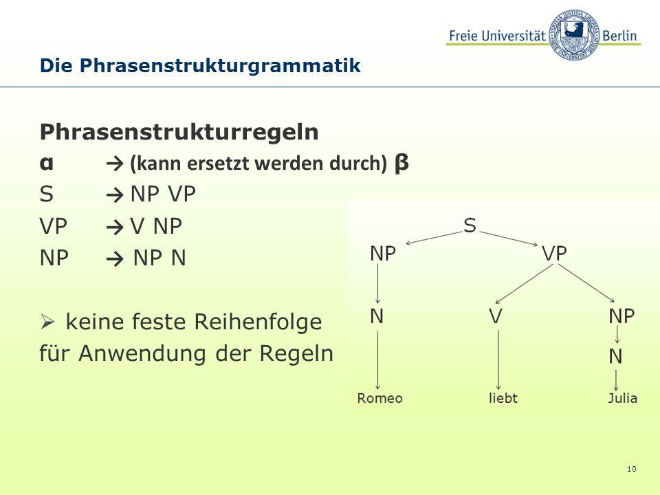 10 Phrasenstrukturregeln α (kann ersetzt werden durch) β S NP VP VP V NP NP NP N keine feste Reihenfolge für Anwendung der Regeln Die Phrasenstrukturg