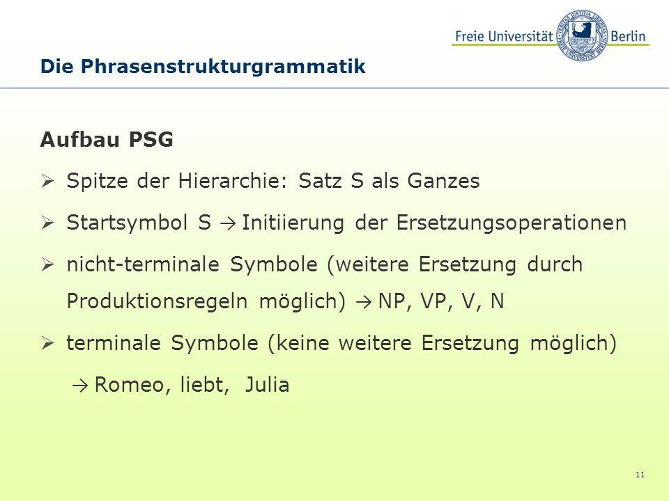 11 Aufbau PSG Spitze der Hierarchie: Satz S als Ganzes Startsymbol S Initiierung der Ersetzungsoperationen nicht-terminale Symbole (weitere Ersetzung