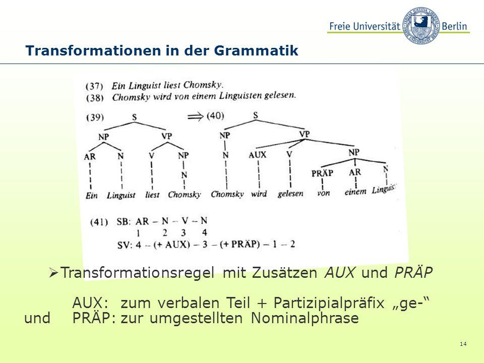 14 Transformationen in der Grammatik Transformationsregel mit Zusätzen AUX und PRÄP AUX: zum verbalen Teil + Partizipialpräfix ge- und PRÄP:zur umgest