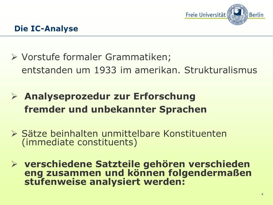 4 Vorstufe formaler Grammatiken; entstanden um 1933 im amerikan. Strukturalismus Analyseprozedur zur Erforschung fremder und unbekannter Sprachen Sätz