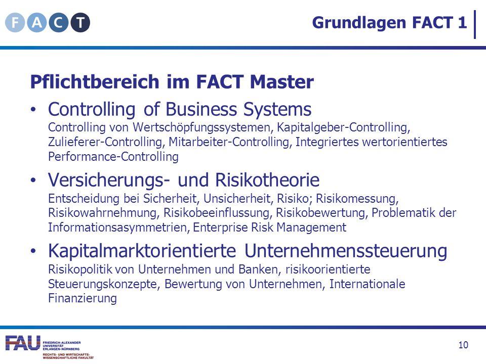 Grundlagen FACT 1 Pflichtbereich im FACT Master Controlling of Business Systems Controlling von Wertschöpfungssystemen, Kapitalgeber-Controlling, Zuli