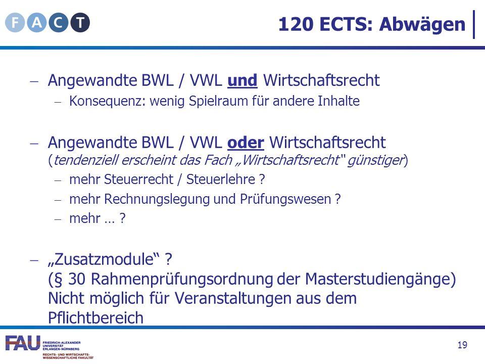 120 ECTS: Abwägen Angewandte BWL / VWL und Wirtschaftsrecht Konsequenz: wenig Spielraum für andere Inhalte Angewandte BWL / VWL oder Wirtschaftsrecht