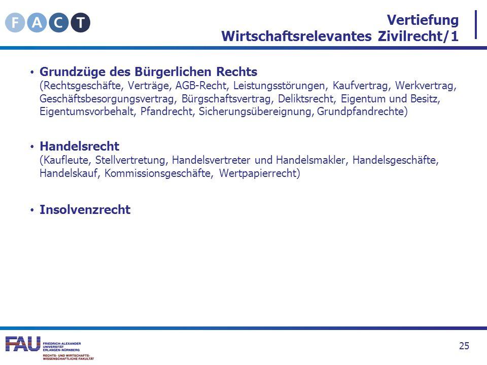 Grundzüge des Bürgerlichen Rechts (Rechtsgeschäfte, Verträge, AGB-Recht, Leistungsstörungen, Kaufvertrag, Werkvertrag, Geschäftsbesorgungsvertrag, Bür