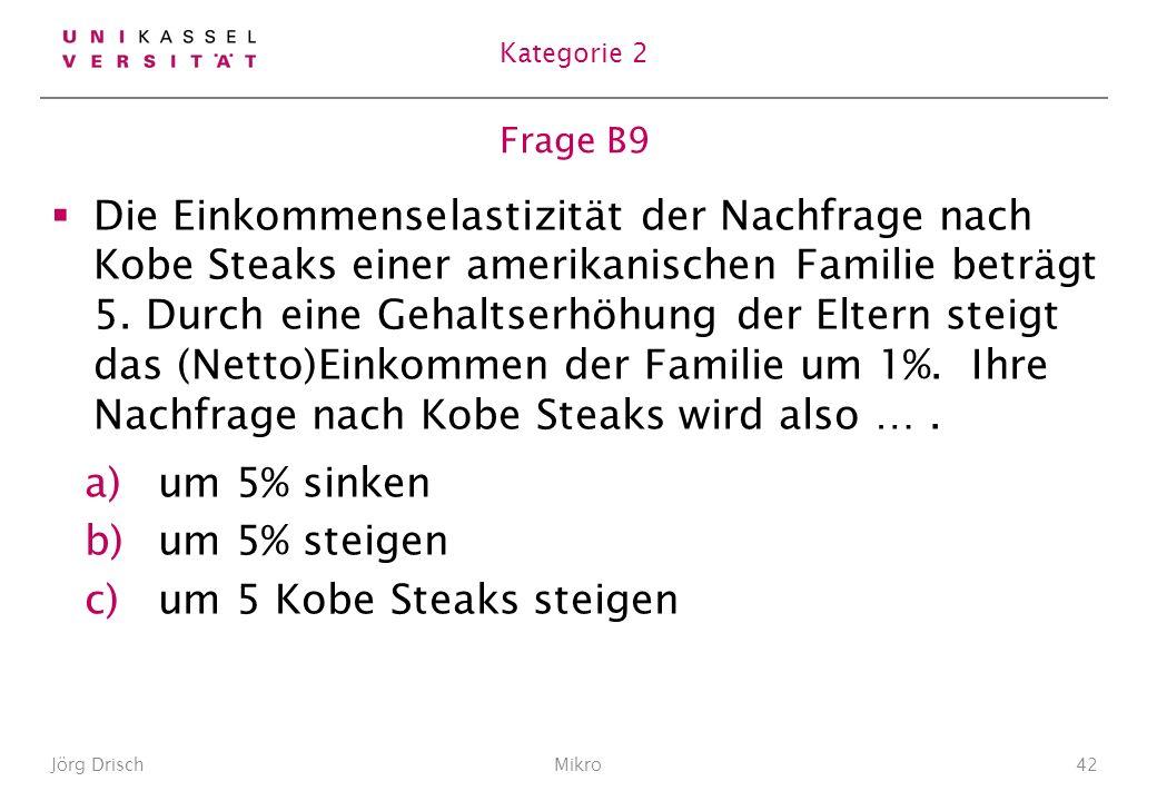 Frage B9 Die Einkommenselastizität der Nachfrage nach Kobe Steaks einer amerikanischen Familie beträgt 5.