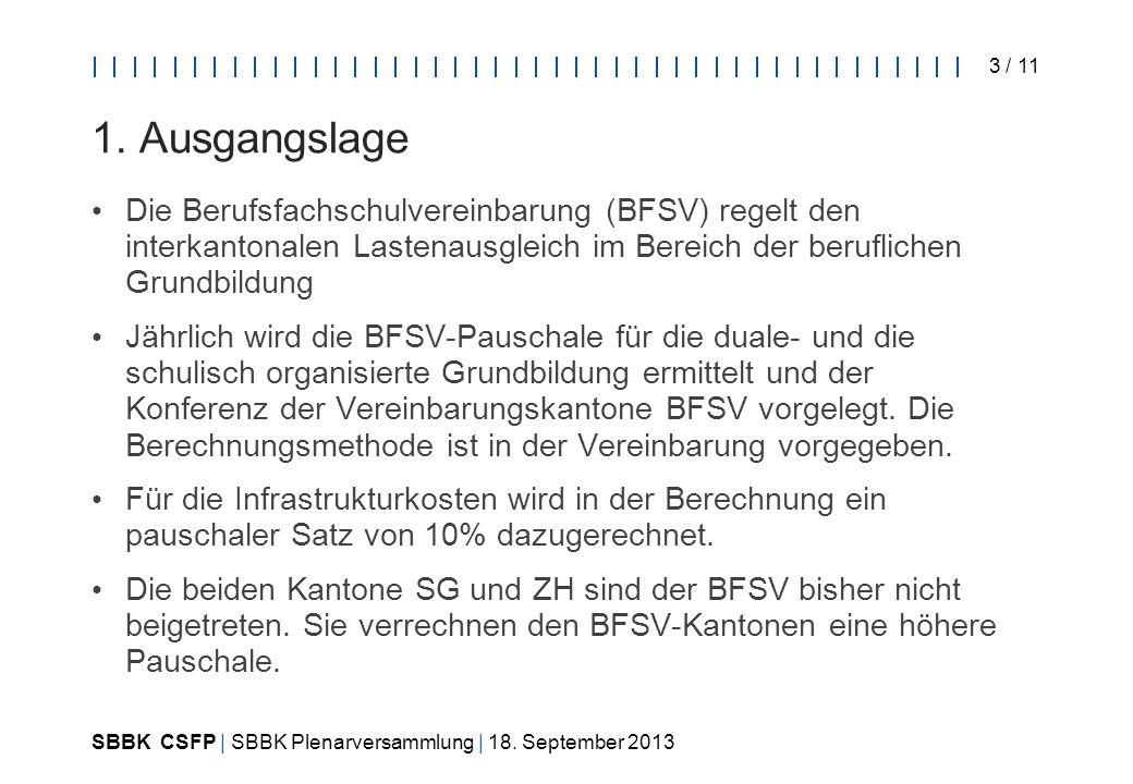 SBBK CSFP | SBBK Plenarversammlung | 18. September 2013 3 / 11 1.