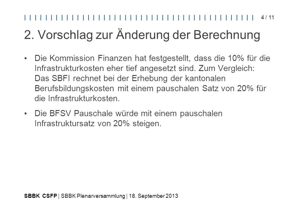 SBBK CSFP | SBBK Plenarversammlung | 18. September 2013 4 / 11 2.