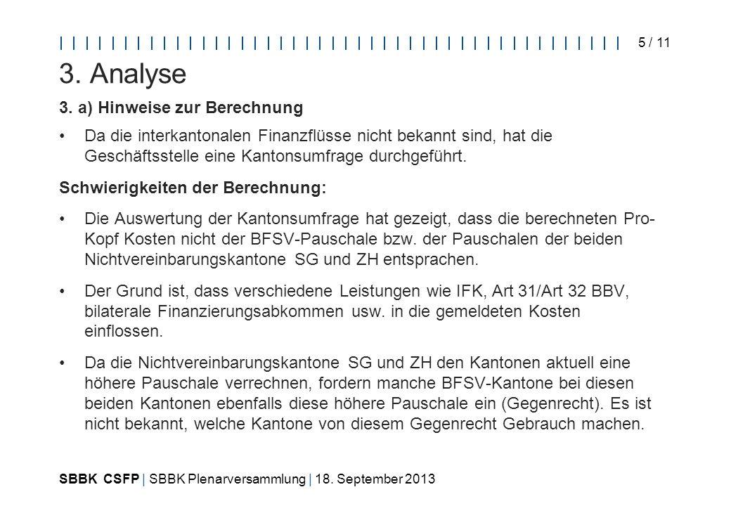 SBBK CSFP   SBBK Plenarversammlung   18.September 2013 6 / 11 3.