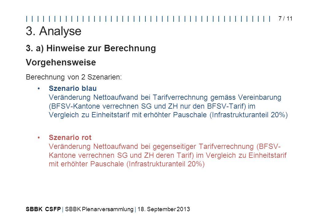 SBBK CSFP | SBBK Plenarversammlung | 18. September 2013 7 / 11 3.