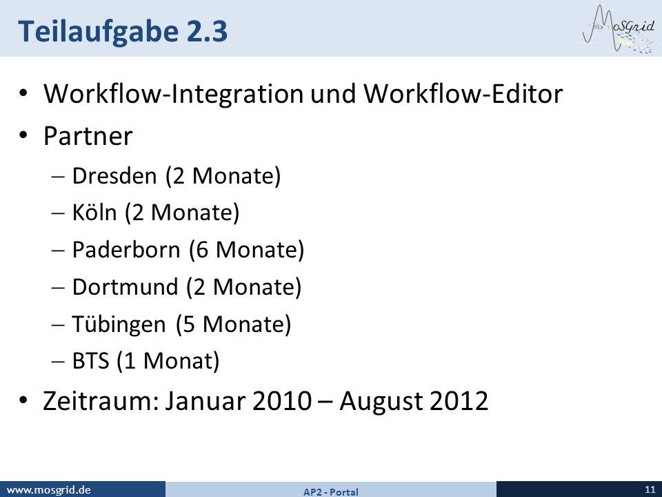www.mosgrid.de Teilaufgabe 2.3 Workflow-Integration und Workflow-Editor Partner Dresden (2 Monate) Köln (2 Monate) Paderborn (6 Monate) Dortmund (2 Mo