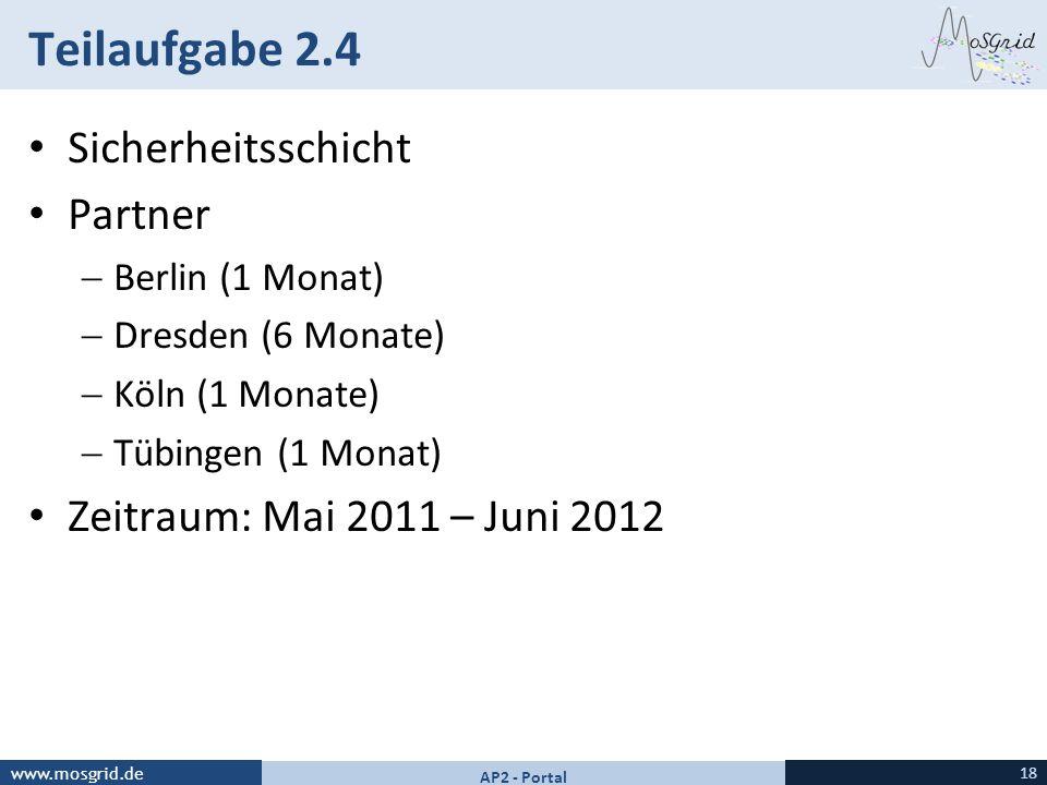 www.mosgrid.de Teilaufgabe 2.4 Sicherheitsschicht Partner Berlin (1 Monat) Dresden (6 Monate) Köln (1 Monate) Tübingen (1 Monat) Zeitraum: Mai 2011 –