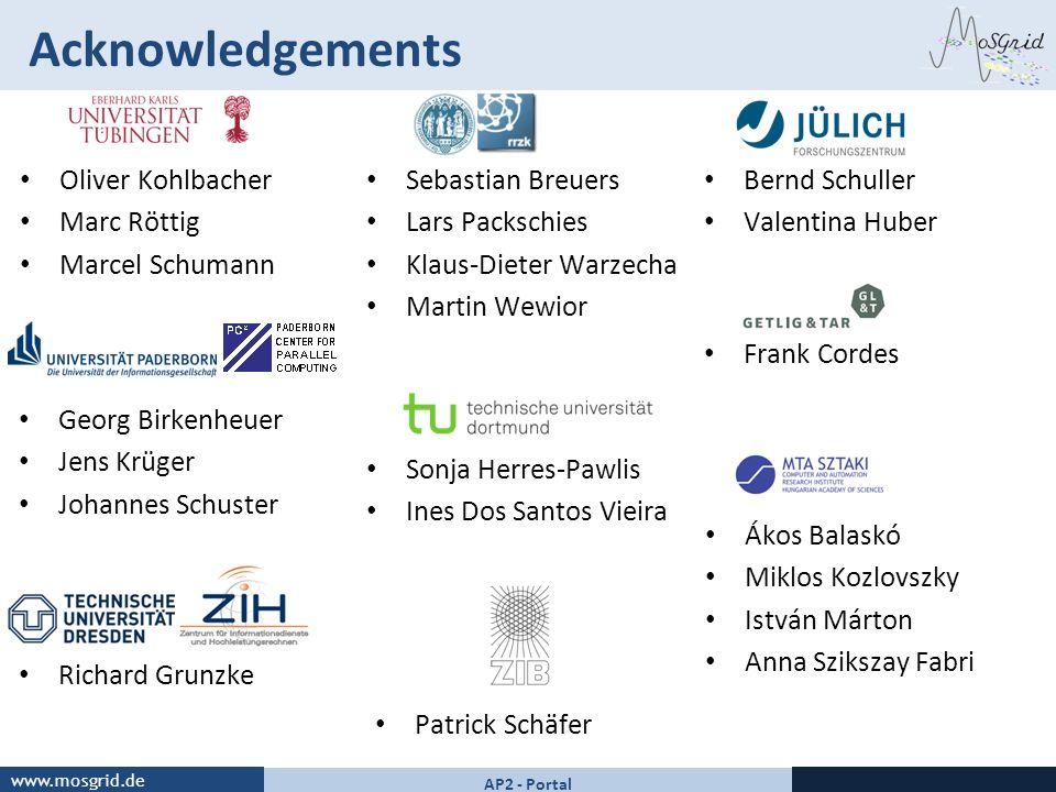 www.mosgrid.de Acknowledgements 25 Oliver Kohlbacher Marc Röttig Marcel Schumann AP2 - Portal Georg Birkenheuer Jens Krüger Johannes Schuster Sebastia