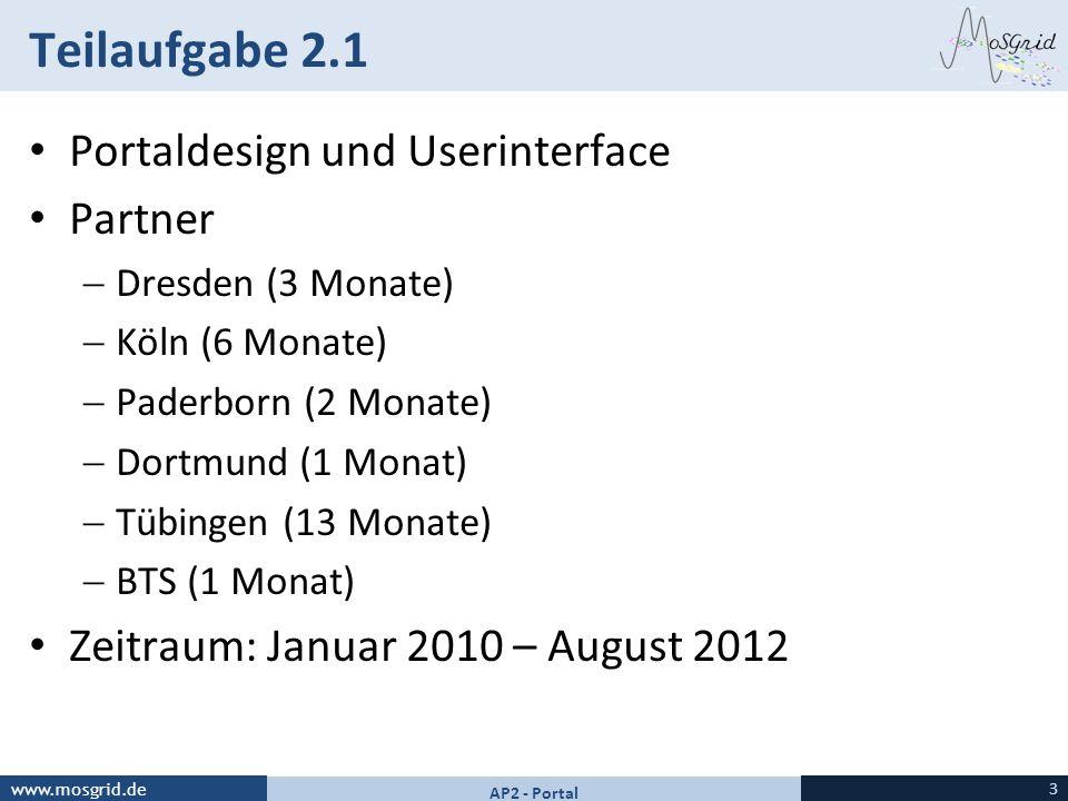 www.mosgrid.de Teilaufgabe 2.1 Portaldesign und Userinterface Partner Dresden (3 Monate) Köln (6 Monate) Paderborn (2 Monate) Dortmund (1 Monat) Tübin