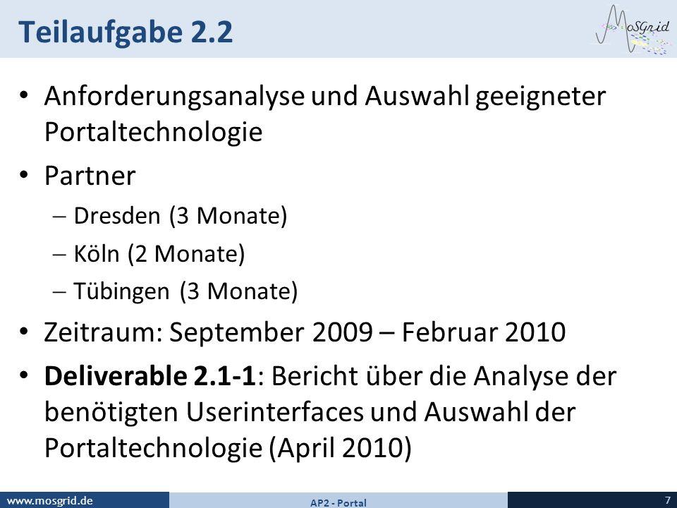 www.mosgrid.de Teilaufgabe 2.2 Anforderungsanalyse und Auswahl geeigneter Portaltechnologie Partner Dresden (3 Monate) Köln (2 Monate) Tübingen (3 Mon