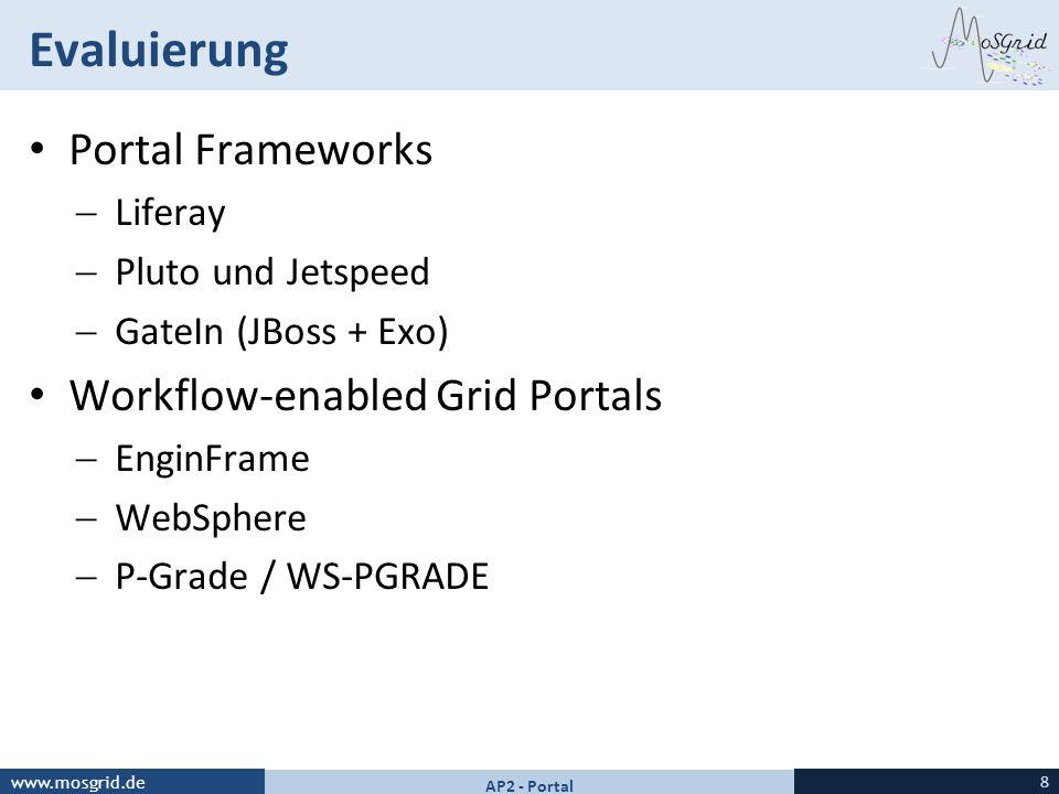 www.mosgrid.de Evaluierung Portal Frameworks Liferay Pluto und Jetspeed GateIn (JBoss + Exo) Workflow-enabled Grid Portals EnginFrame WebSphere P-Grad