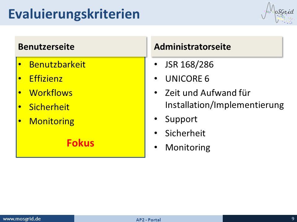 www.mosgrid.de Fokus Benutzbarkeit Effizienz Workflows Sicherheit Monitoring Evaluierungskriterien Benutzerseite Administratorseite JSR 168/286 UNICOR