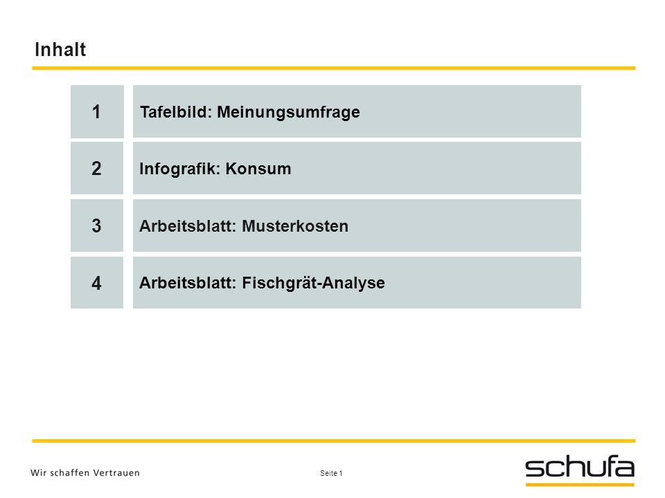 Inhalt 1 Tafelbild: Meinungsumfrage 2 Infografik: Konsum 3 Arbeitsblatt: Musterkosten 4 Arbeitsblatt: Fischgrät-Analyse Seite 1