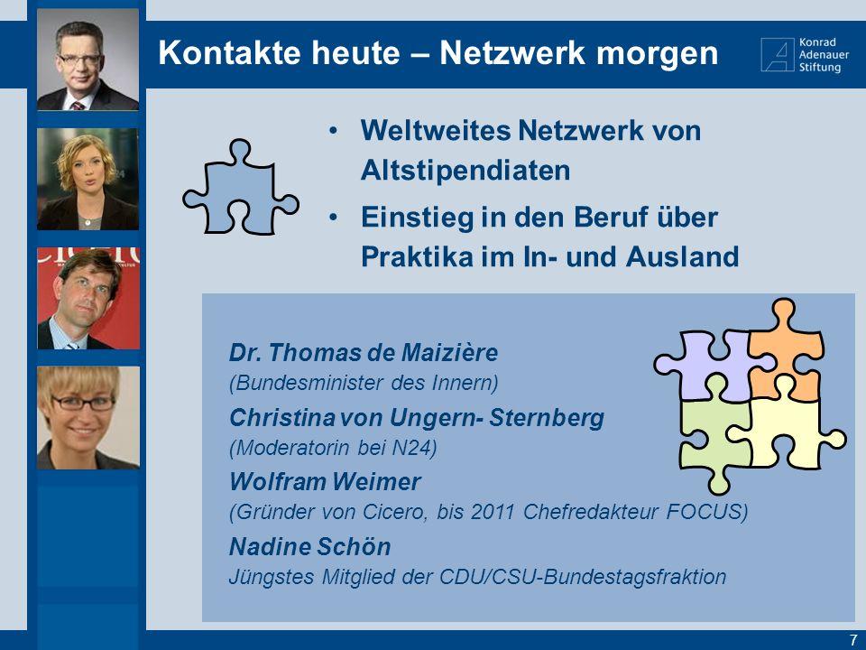 Dr. Thomas de Maizière (Bundesminister des Innern) Christina von Ungern- Sternberg (Moderatorin bei N24) Wolfram Weimer (Gründer von Cicero, bis 2011
