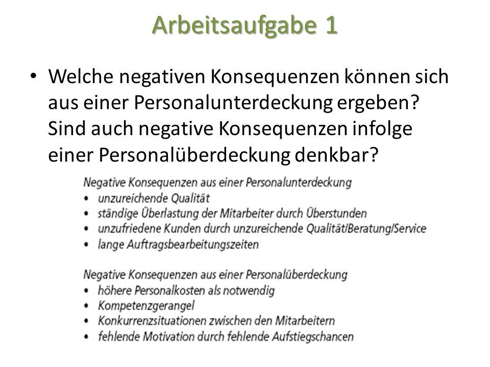 Arbeitsaufgabe 1 Welche negativen Konsequenzen können sich aus einer Personalunterdeckung ergeben? Sind auch negative Konsequenzen infolge einer Perso