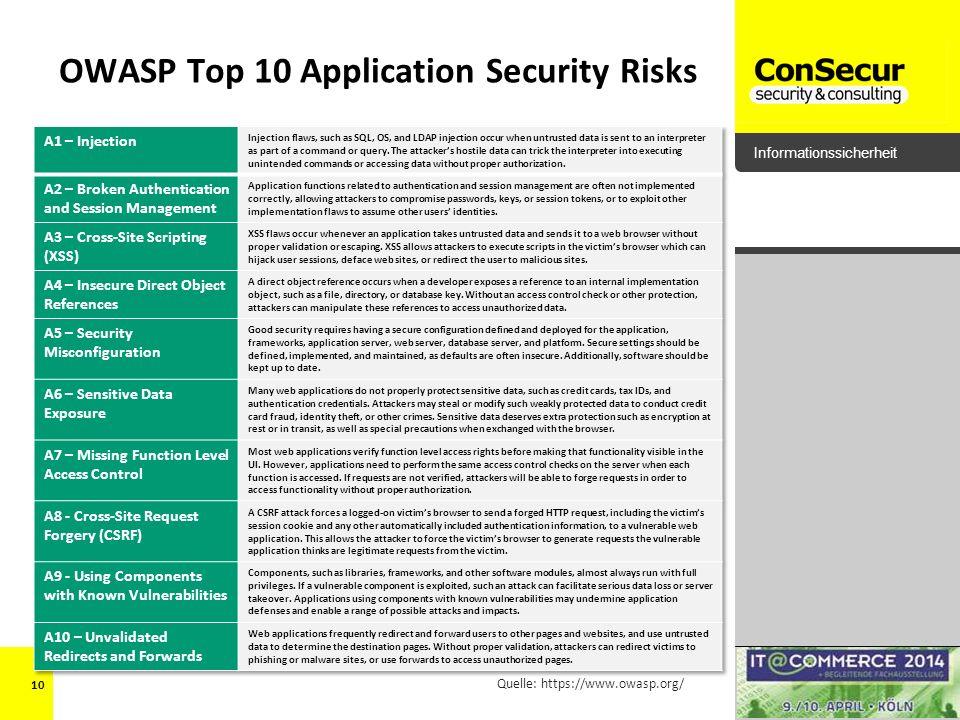 Informationssicherheit OWASP Top 10 Application Security Risks 10 Quelle: https://www.owasp.org/