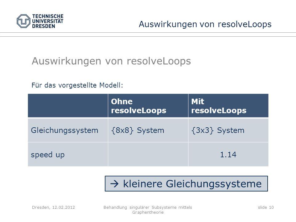 Auswirkungen von resolveLoops Dresden, 12.02.2012Behandlung singulärer Subsysteme mittels Graphentheorie slide 10 Auswirkungen von resolveLoops Ohne r