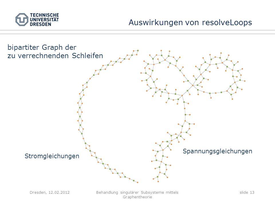 Dresden, 12.02.2012Behandlung singulärer Subsysteme mittels Graphentheorie slide 13 Auswirkungen von resolveLoops bipartiter Graph der zu verrechnende