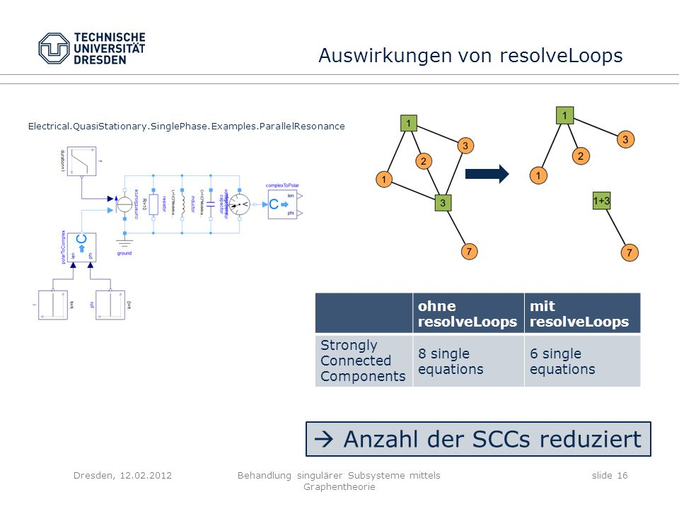 Dresden, 12.02.2012Behandlung singulärer Subsysteme mittels Graphentheorie slide 16 Auswirkungen von resolveLoops Electrical.QuasiStationary.SinglePha