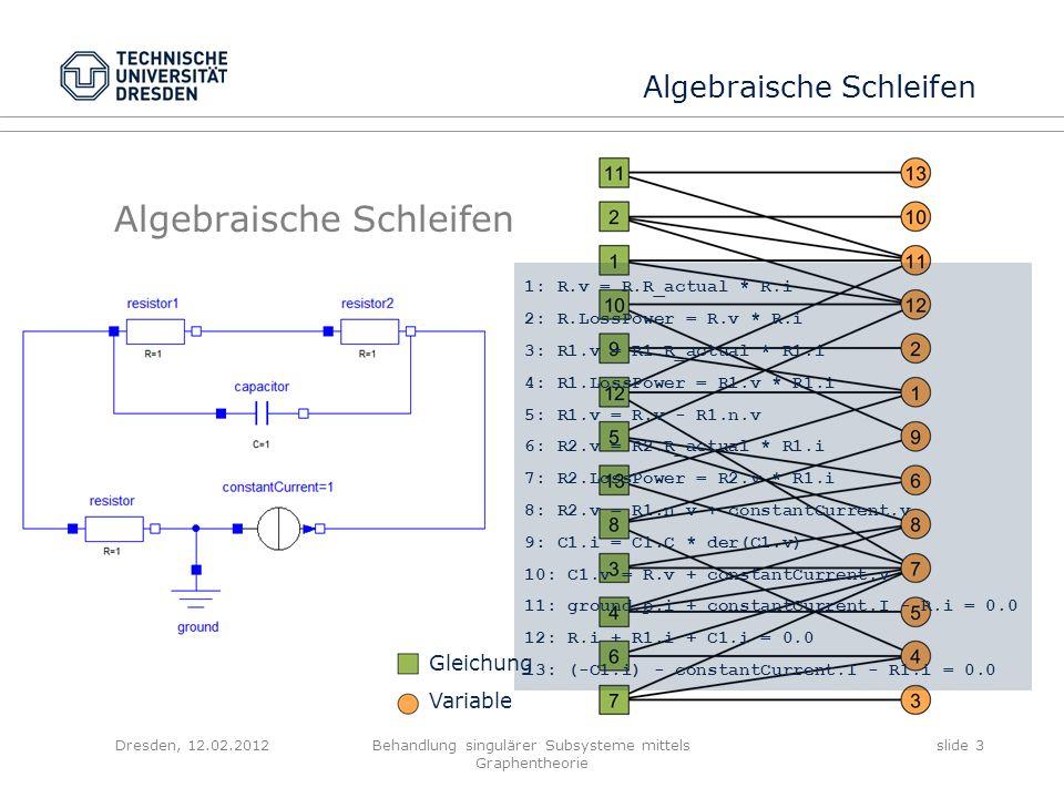 Dresden, 12.02.2012Behandlung singulärer Subsysteme mittels Graphentheorie slide 14 Auswirkungen von resolveLoops Task-Graph ohne resolveLoops 1 x {80x80} 1 x {3x3} 5 x {4x4}