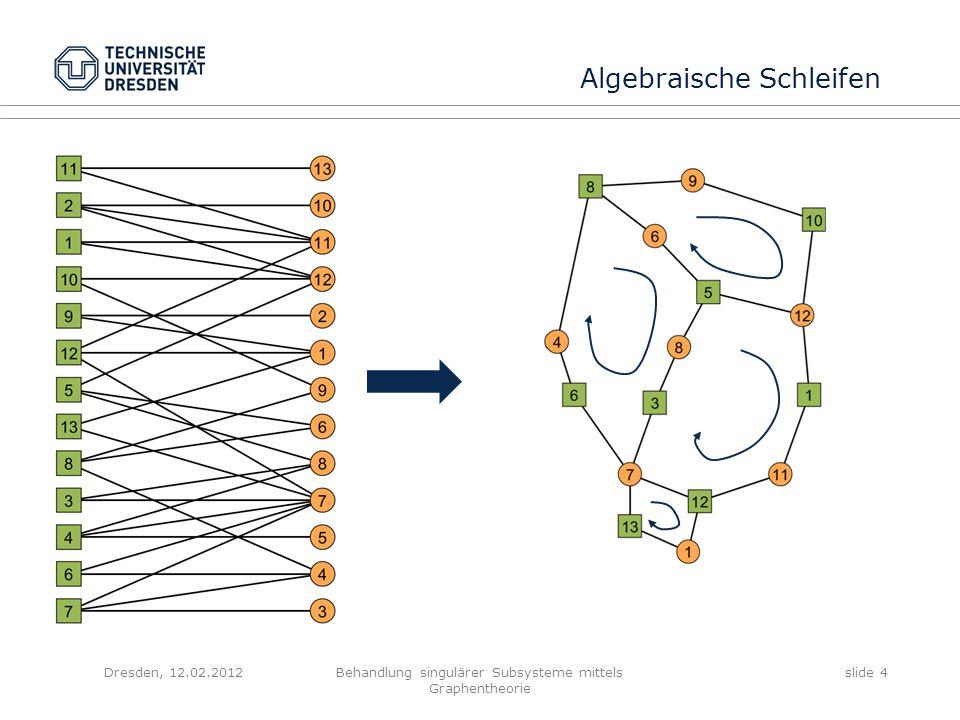 Dresden, 12.02.2012Behandlung singulärer Subsysteme mittels Graphentheorie slide 15 Task-Graph mit resolveLoops 18 x {3x3} Serieller speedUp 1.98 Paralleles Potenzial erhöhen Serieller speedUp (30 Zellen) 36.06 Auswirkungen von resolveLoops