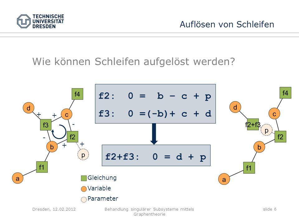 Wie können Schleifen aufgelöst werden? Dresden, 12.02.2012Behandlung singulärer Subsysteme mittels Graphentheorie slide 6 Auflösen von Schleifen + - -