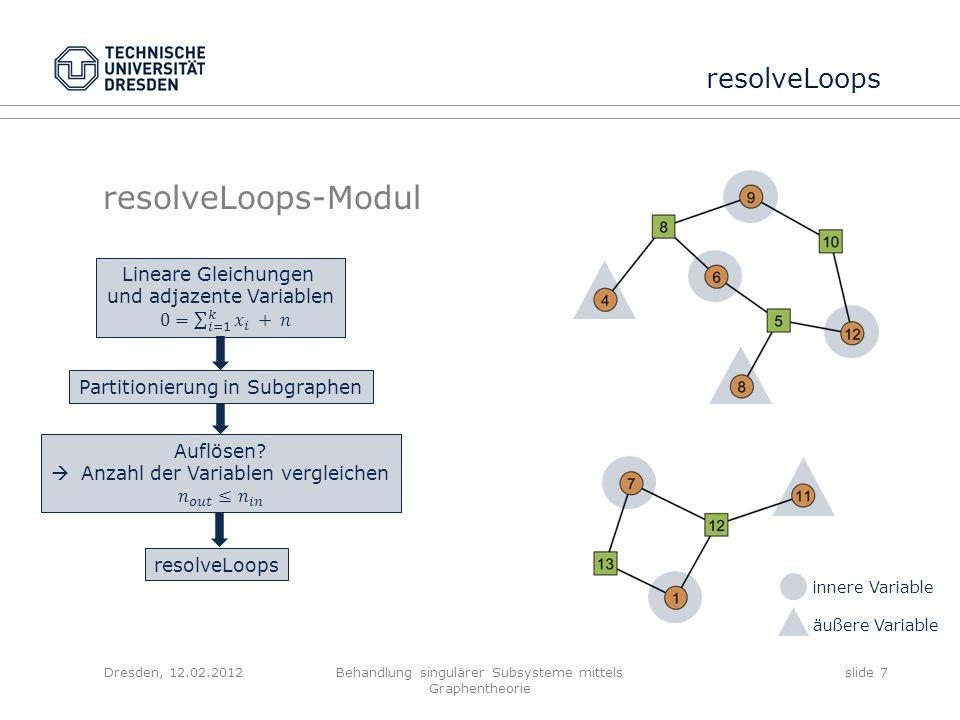 resolveLoops-Modul Dresden, 12.02.2012Behandlung singulärer Subsysteme mittels Graphentheorie slide 7 resolveLoops Partitionierung in Subgraphen resol
