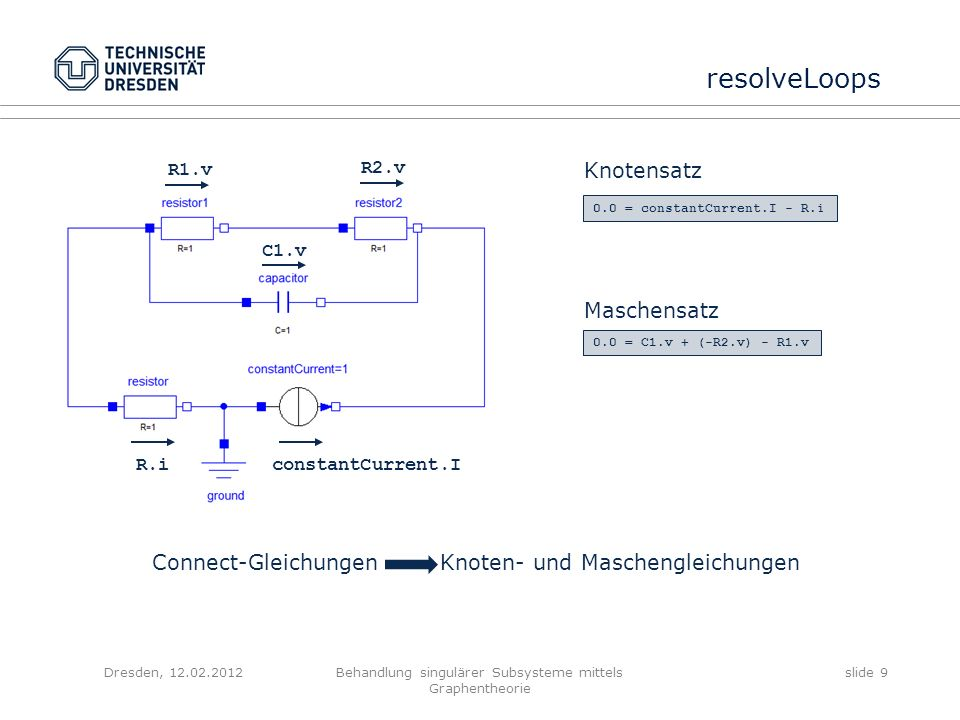 Dresden, 12.02.2012Behandlung singulärer Subsysteme mittels Graphentheorie slide 9 resolveLoops 0.0 = constantCurrent.I - R.i 0.0 = C1.v + (-R2.v) - R