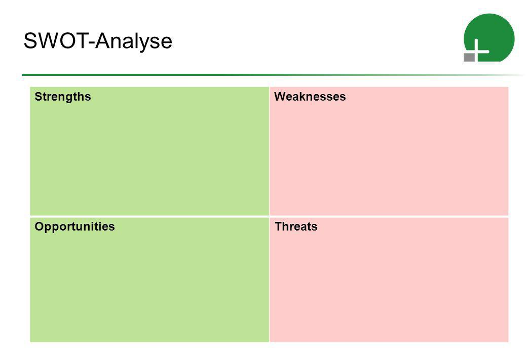 SWOT-Analyse StrengthsWeaknesses OpportunitiesThreats