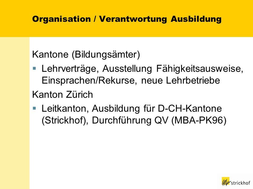 Organisation / Verantwortung Ausbildung Kantone (Bildungsämter) Lehrverträge, Ausstellung Fähigkeitsausweise, Einsprachen/Rekurse, neue Lehrbetriebe K