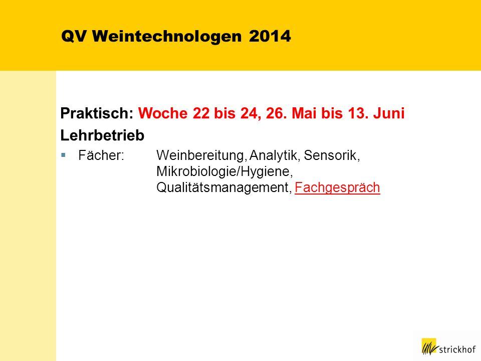 QV Weintechnologen 2014 Praktisch: Woche 22 bis 24, 26. Mai bis 13. Juni Lehrbetrieb Fächer:Weinbereitung, Analytik, Sensorik, Mikrobiologie/Hygiene,