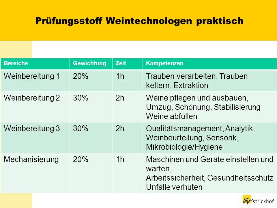 QV Weintechnologen 2014 Schriftlich: Donnerstag 15.