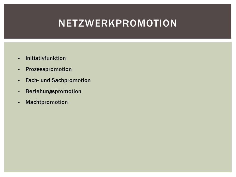 NETZWERKPROMOTION -Initiativfunktion -Prozesspromotion -Fach- und Sachpromotion -Beziehungspromotion -Machtpromotion