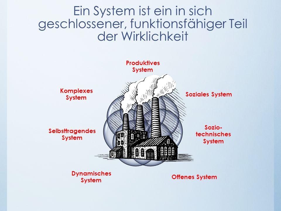 Produktives System Soziales System Sozio- technisches System Offenes System Dynamisches System Selbsttragendes System Komplexes System Ein System ist