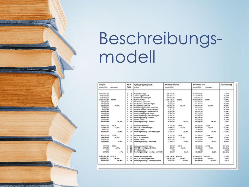 Beschreibungs- modell