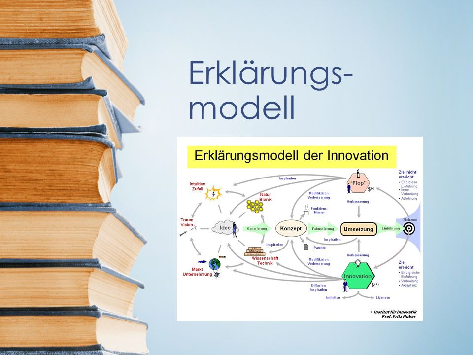 Entscheidungs- modell