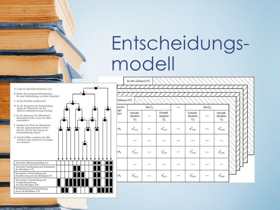 St. Galler Management Modell (Erklärungsmodel) Erklärt das Unternehmen in seinem Umfeld