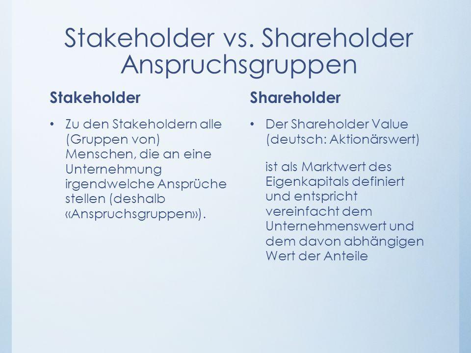 Stakeholder vs. Shareholder Anspruchsgruppen Stakeholder Zu den Stakeholdern alle (Gruppen von) Menschen, die an eine Unternehmung irgendwelche Ansprü