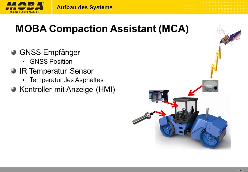 5 Aufbau des Systems MOBA Compaction Assistant (MCA) GNSS Empfänger GNSS Position IR Temperatur Sensor Temperatur des Asphaltes Kontroller mit Anzeige