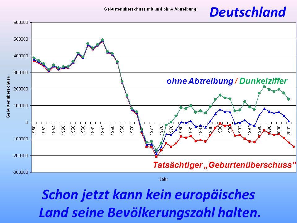 Schon jetzt kann kein europäisches Land seine Bevölkerungszahl halten. Tatsächtiger Geburtenüberschuss ohne Abtreibung / Dunkelziffer Deutschland