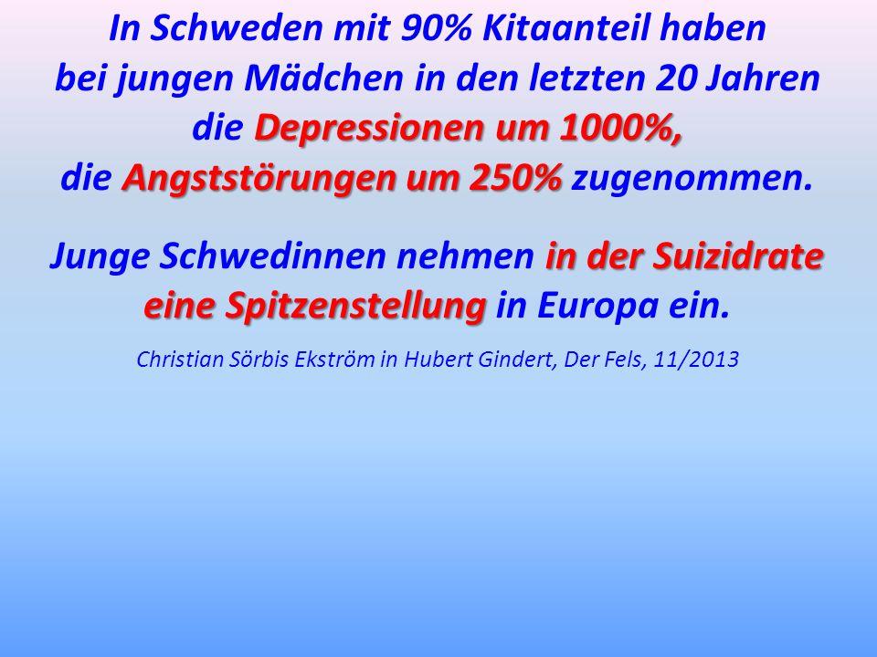 In Schweden mit 90% Kitaanteil haben bei jungen Mädchen in den letzten 20 Jahren Depressionen um 1000%, die Depressionen um 1000%, Angststörungen um 2