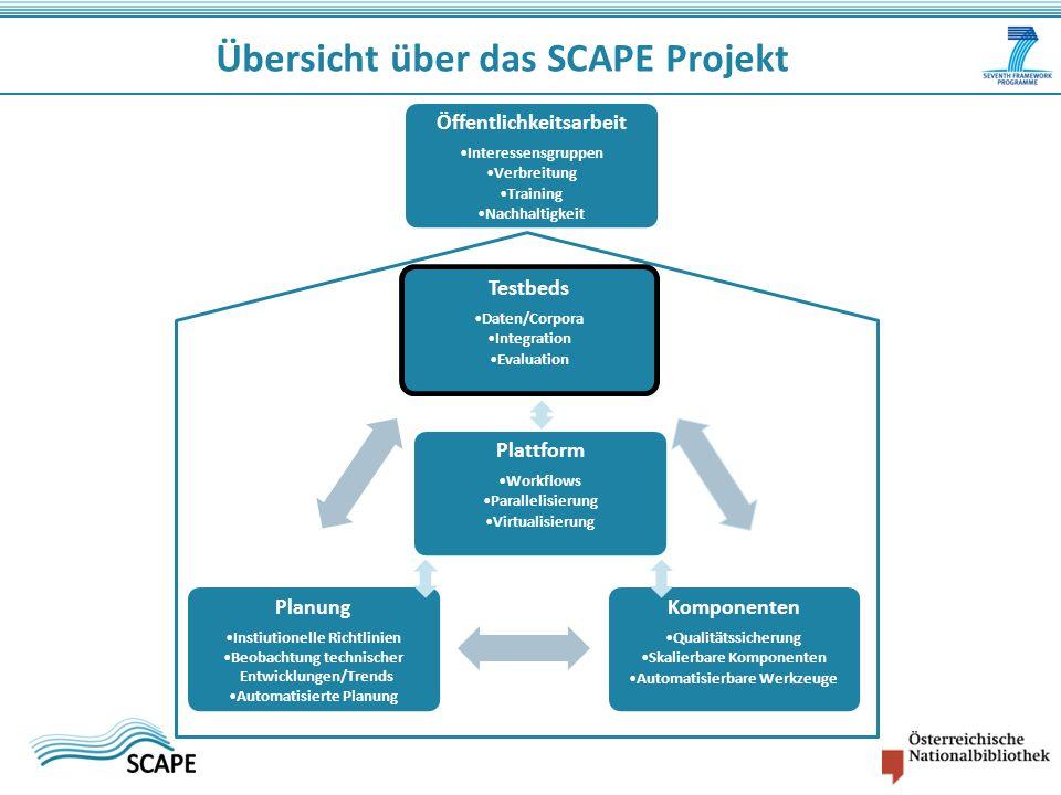 Öffentlichkeitsarbeit Interessensgruppen Verbreitung Training Nachhaltigkeit Übersicht über das SCAPE Projekt Plattform Workflows Parallelisierung Vir