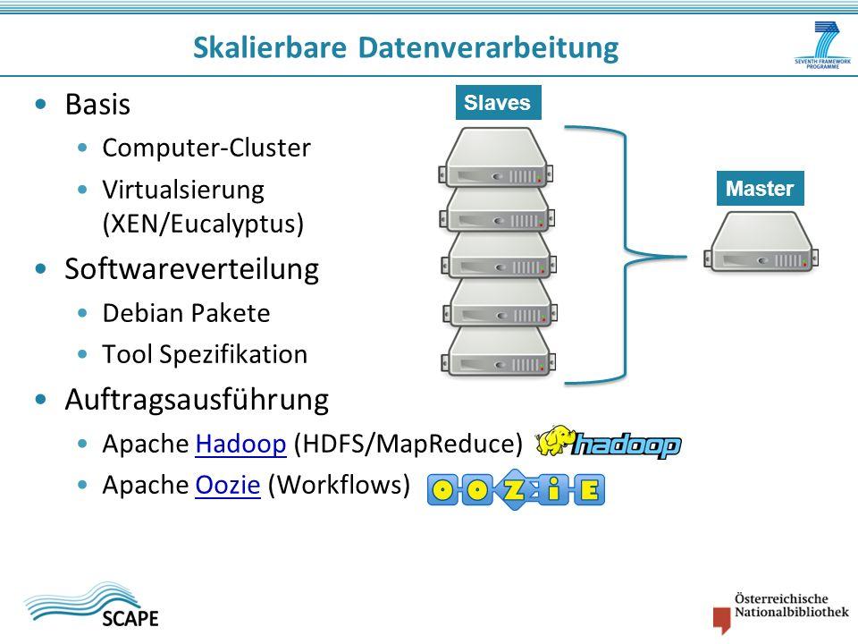 Basis Computer-Cluster Virtualsierung (XEN/Eucalyptus) Softwareverteilung Debian Pakete Tool Spezifikation Auftragsausführung Apache Hadoop (HDFS/MapR