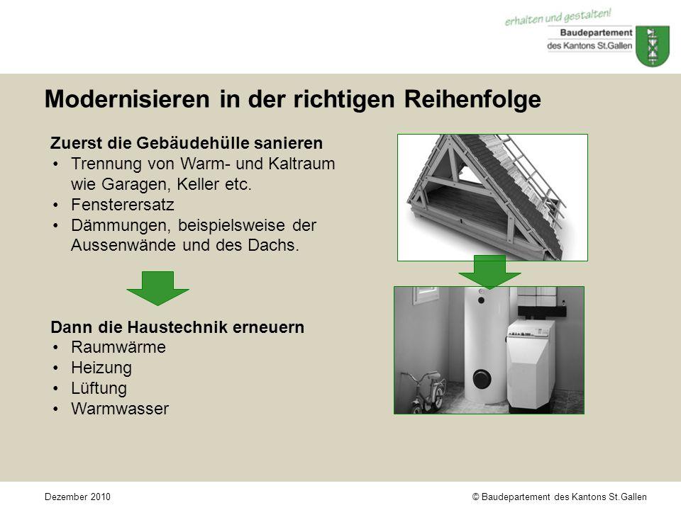© Baudepartement des Kantons St.GallenDezember 2010 Modernisieren in der richtigen Reihenfolge Zuerst die Gebäudehülle sanieren Trennung von Warm- und Kaltraum wie Garagen, Keller etc.