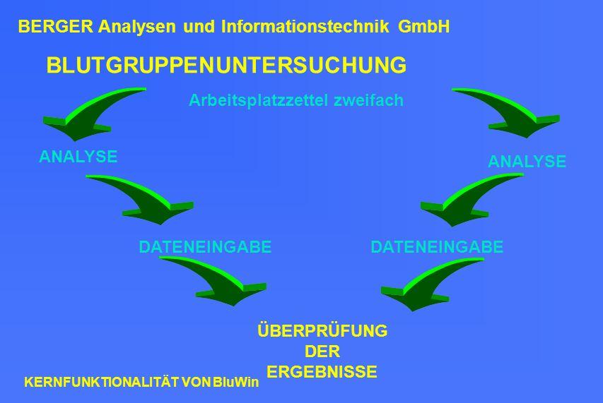BLUTGRUPPENUNTERSUCHUNG Arbeitsplatzzettel zweifach ÜBERPRÜFUNG DER ERGEBNISSE ANALYSE DATENEINGABE BERGER Analysen und Informationstechnik GmbH KERNF