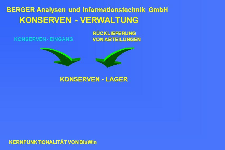 KONSERVEN - VERWALTUNG KONSERVEN - EINGANG KONSERVEN - LAGER RÜCKLIEFERUNG VON ABTEILUNGEN BERGER Analysen und Informationstechnik GmbH KERNFUNKTIONAL